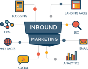El Inbound Marketing top